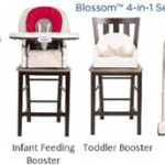 Buying for Baby: Highchairs