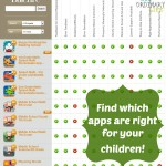 Find Out Which Apps Are Safe For Your Children With Balefire Labs #BalefireLabsKids