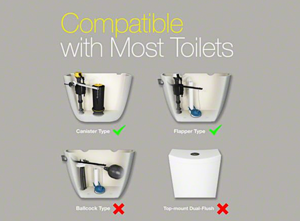 Kohler Touchless Toilet Flush Kit Nighlight Toilet Seat Upgrades