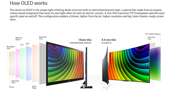 the newest hdtv technology the lg oled hdtv. Black Bedroom Furniture Sets. Home Design Ideas