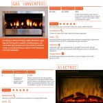 Check Out This Helpful Fireplace Comparison Chart For Remodel Ideas and Costs