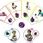 A New Baby Growth & Development Toy That Grows With Your Little One