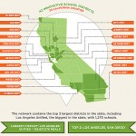 Check Out How California Thursdays™ Is Putting Fresh California Foods Into Our Local Schools