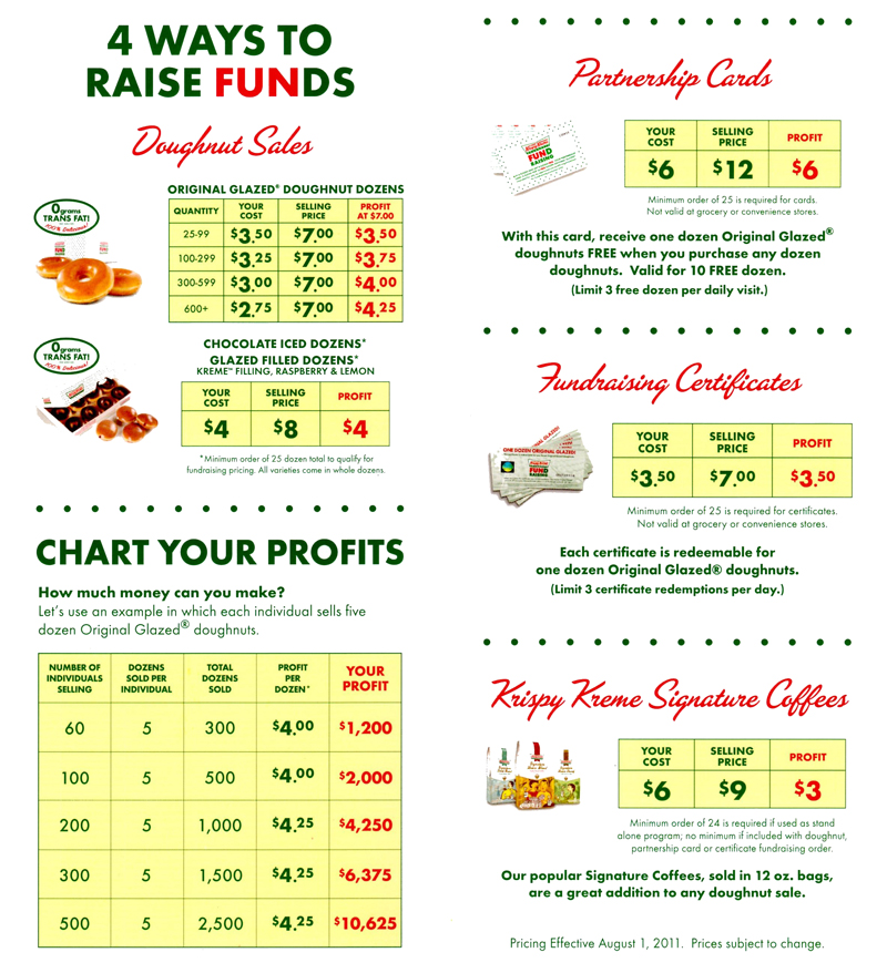 Krispy Kreme Fundraising chart ways to