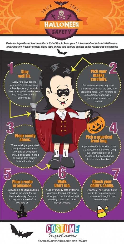 TrickTreat_Infographic