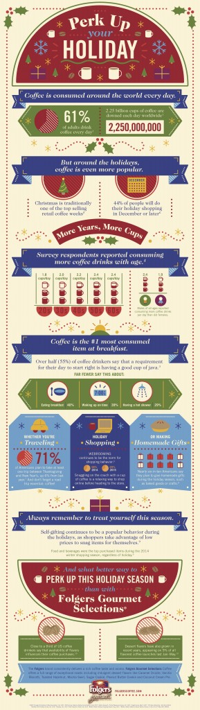 Folgers Infographic_FINAL_11302015160046 (1)